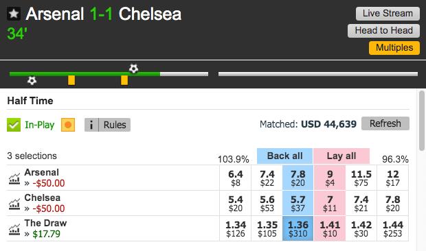 Comment Parier sur un Match Nul ? Arsenal - Chelsea