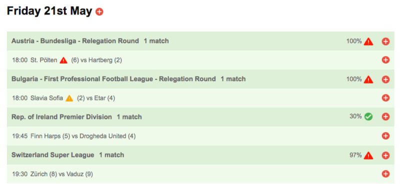 Goal Profits Match Selection