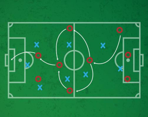 Paris Sportifs Analyser un Match de Foot