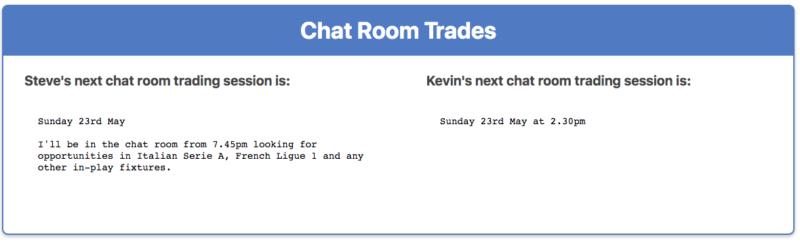 Goal Profits Football Trading Live Chat