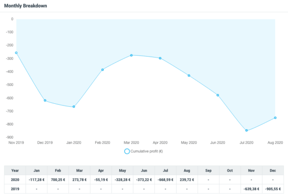 Tipstrr Picksntips Graph